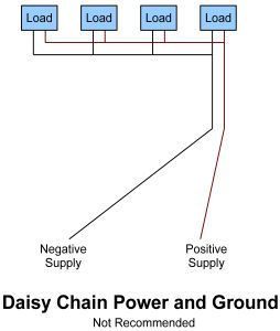 Daisy Chain Power and Ground